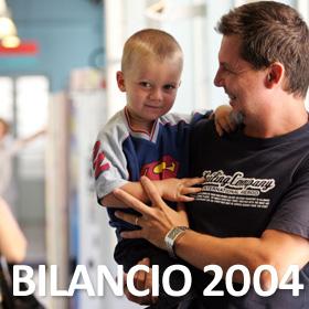 Bilancio Anno 2004